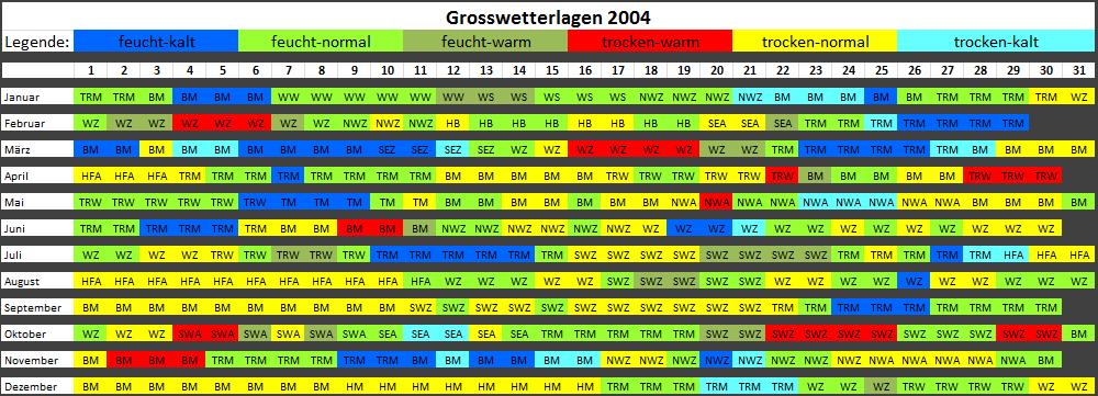 GWL2004
