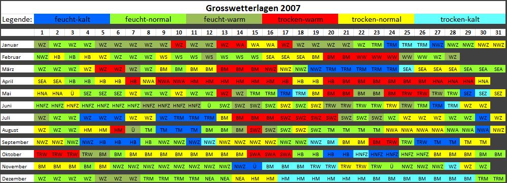 GWL2007
