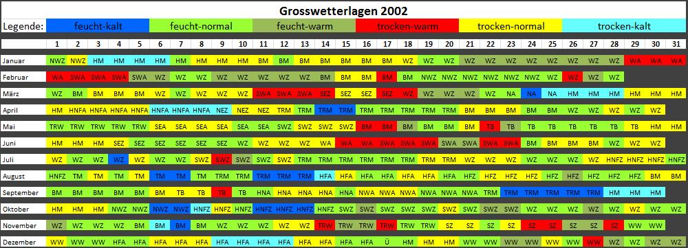 GWL2002