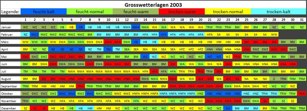 GWL2003
