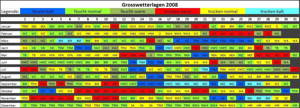 GWL2008