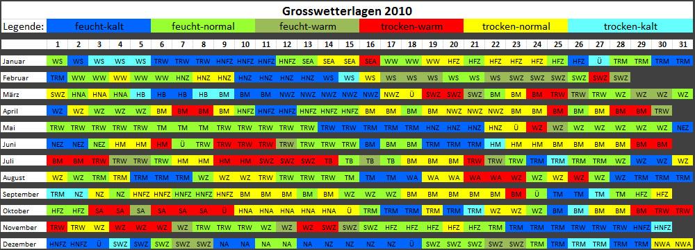 GWL2010