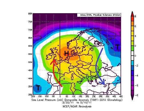 Diese Karte zeigt über den Zeitraum vom 20. März bis 10. Mai 2011 gemittelt die Abweichung des Luftdrucks gegenüber dem langjährigen Mittel, zusätzlich sind die dominierenden Druckzentren sowie die warmen und kalten Luftströmungen eingezeichnet