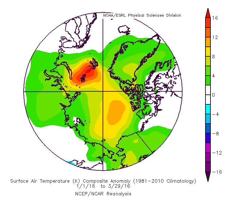 Abweichung der mittleren Temperatur in der Arktis Januar bis März 2016 zur Klimanorm 1981-2010. Die höchsten Abweichungen mit bis zu 16 Grad wurden rund um Spitzbergen erreicht